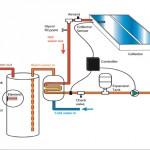 1- plaques solars vallvidrera